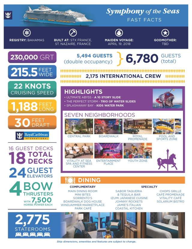 Symphony of the Seas - Fast Facts